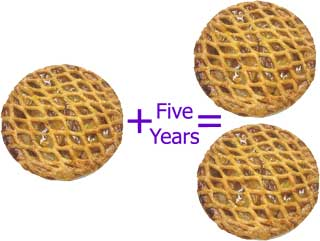 A Pie Plus Five Years